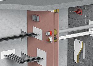 Panneau coupe-feu et solutions pour les réseaux de distribution des fluides