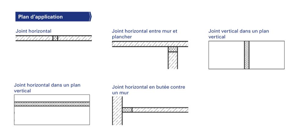 Plans d'application critères d'essais pour calfeutrement joints linéaires