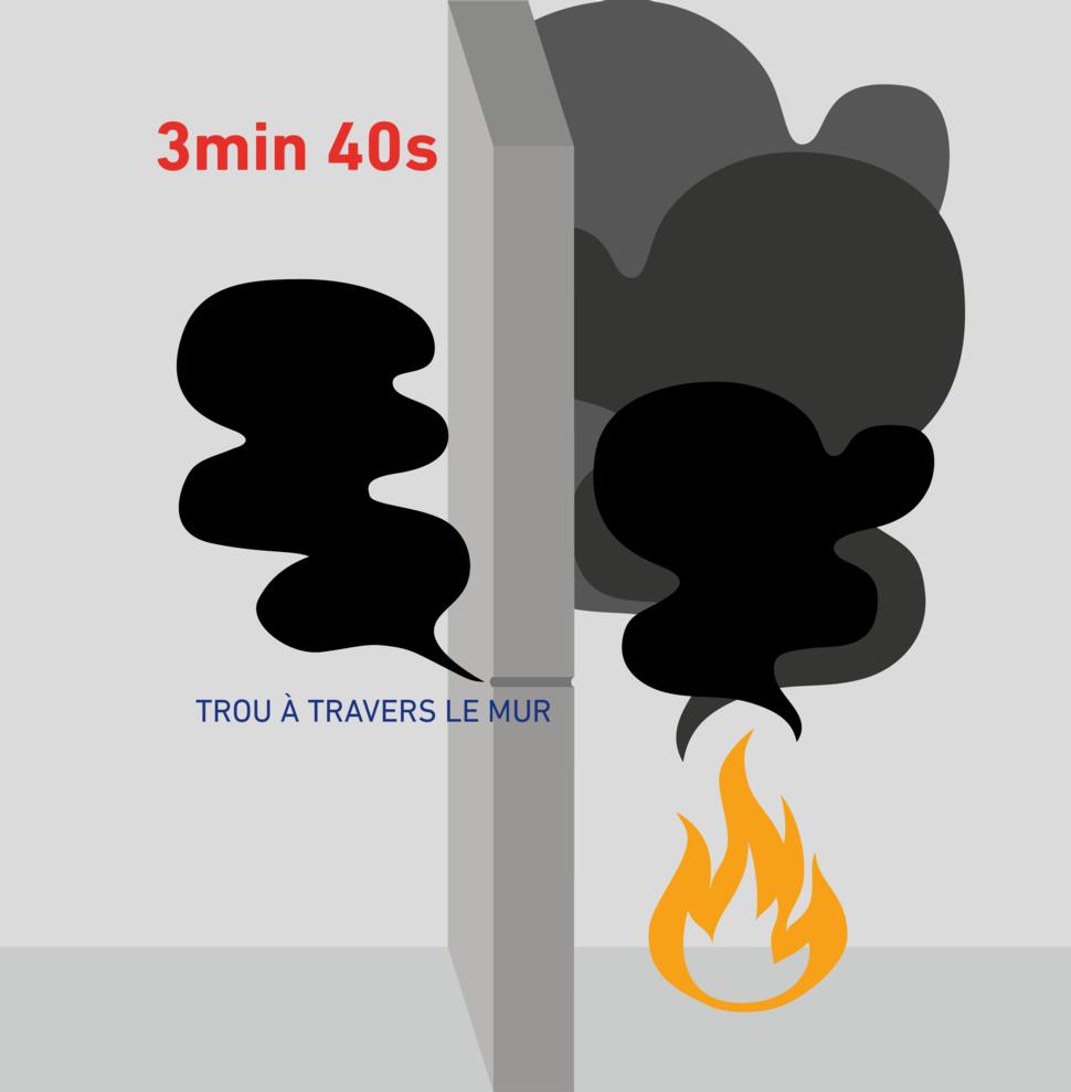 Compartimentage prévention incendie