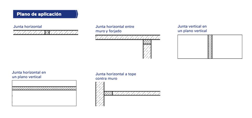 Planos de aplicación y criterios de ensayo para el sellado de juntas lineales